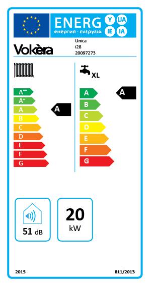 Unica i28 ErP Label